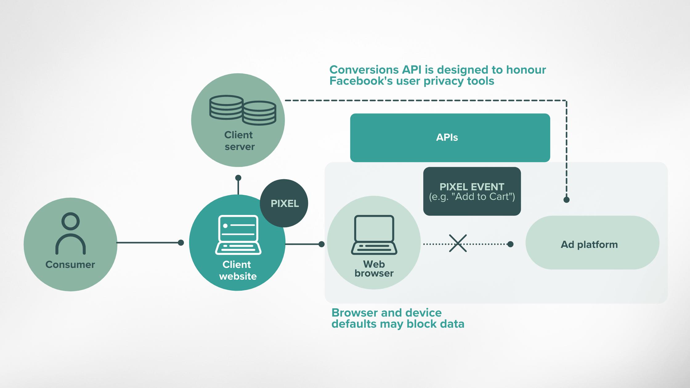 OP-Server-based-tracking.png