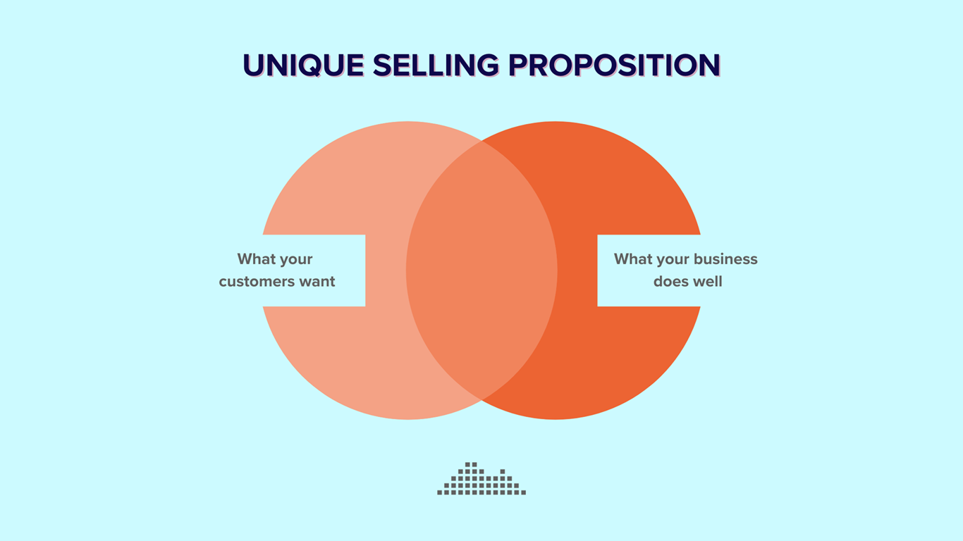 How to Craft a Genius Unique Selling Proposition (USP)